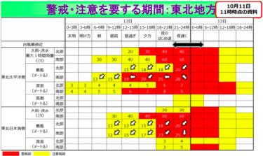 【台風19号】東北への影響は